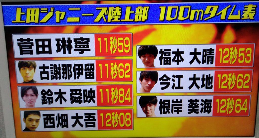 上田ジャニーズ陸上部の100m走タイムは何秒?